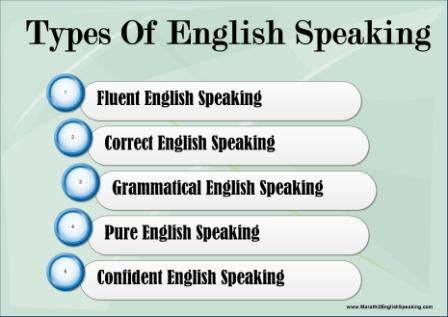 Fundamental Concepts to Learn English Speaking