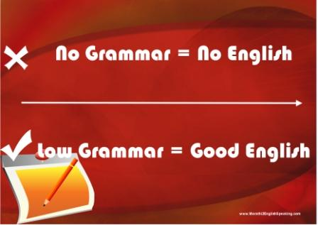How much grammar you must know for Spoken English